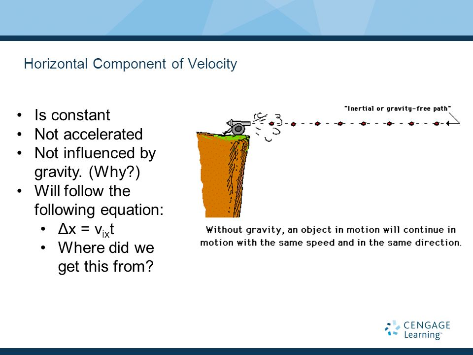 Horizontal Component of Velocity