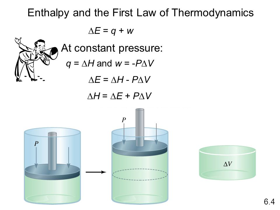 Enthalpy and the First Law of Thermodynamics