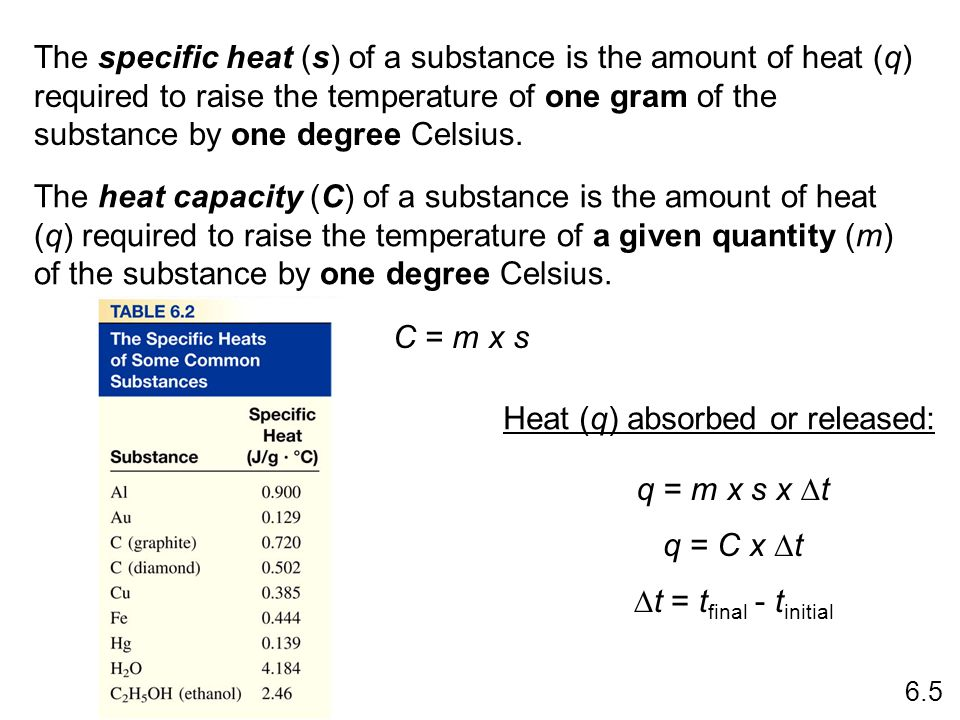 Heat (q) absorbed or released: