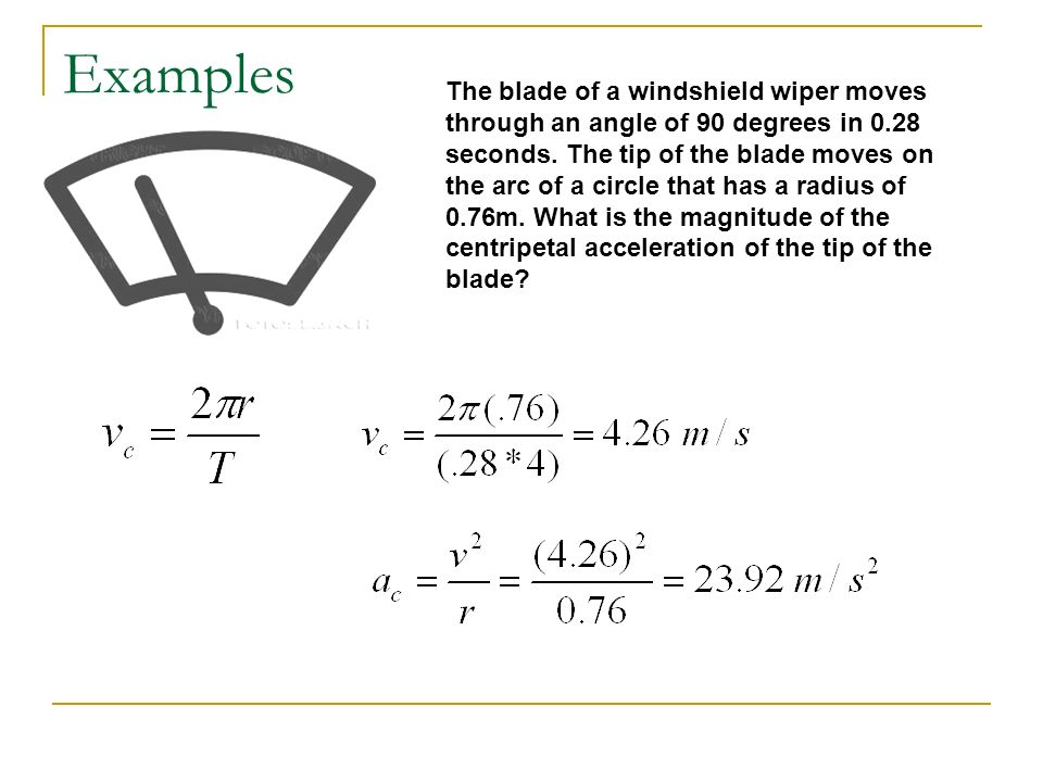 Examples The blade of a windshield wiper moves through an angle of 90 degrees in 0.28.