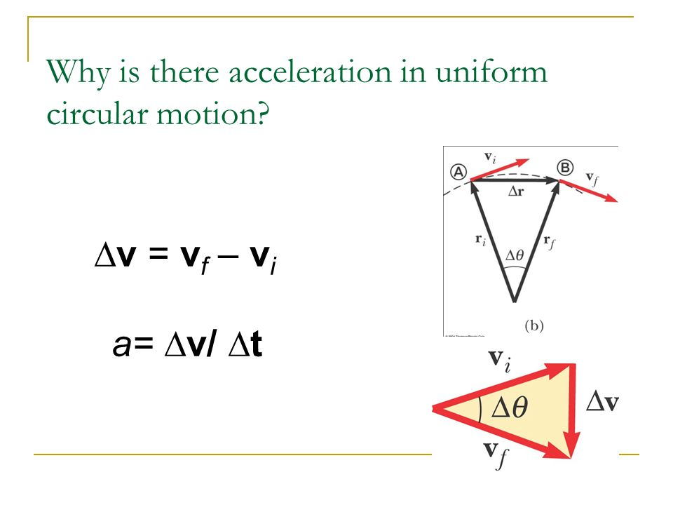 Why is there acceleration in uniform circular motion