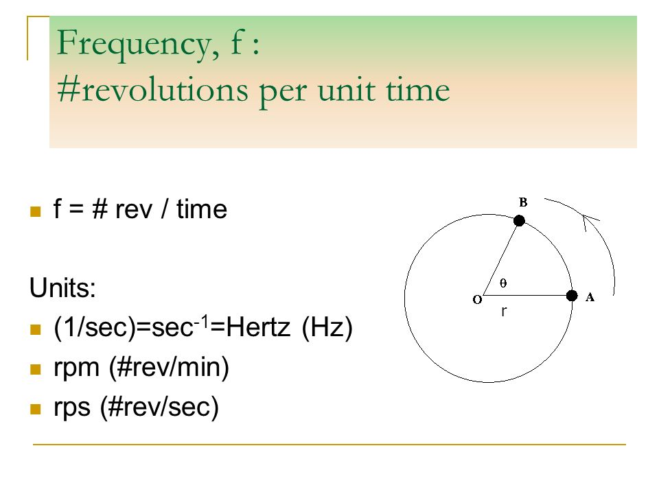 Frequency, f : #revolutions per unit time