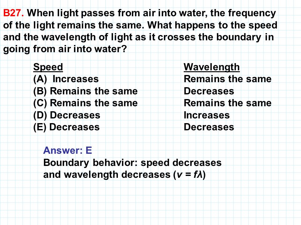 B27. When light passes from air into water, the frequency