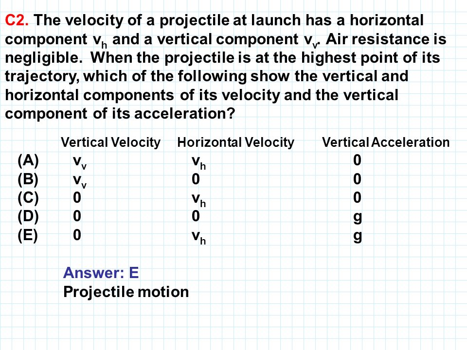 C2. The velocity of a projectile at launch has a horizontal component vh and a vertical component vv. Air resistance is negligible. When the projectile is at the highest point of its trajectory, which of the following show the vertical and horizontal components of its velocity and the vertical component of its acceleration