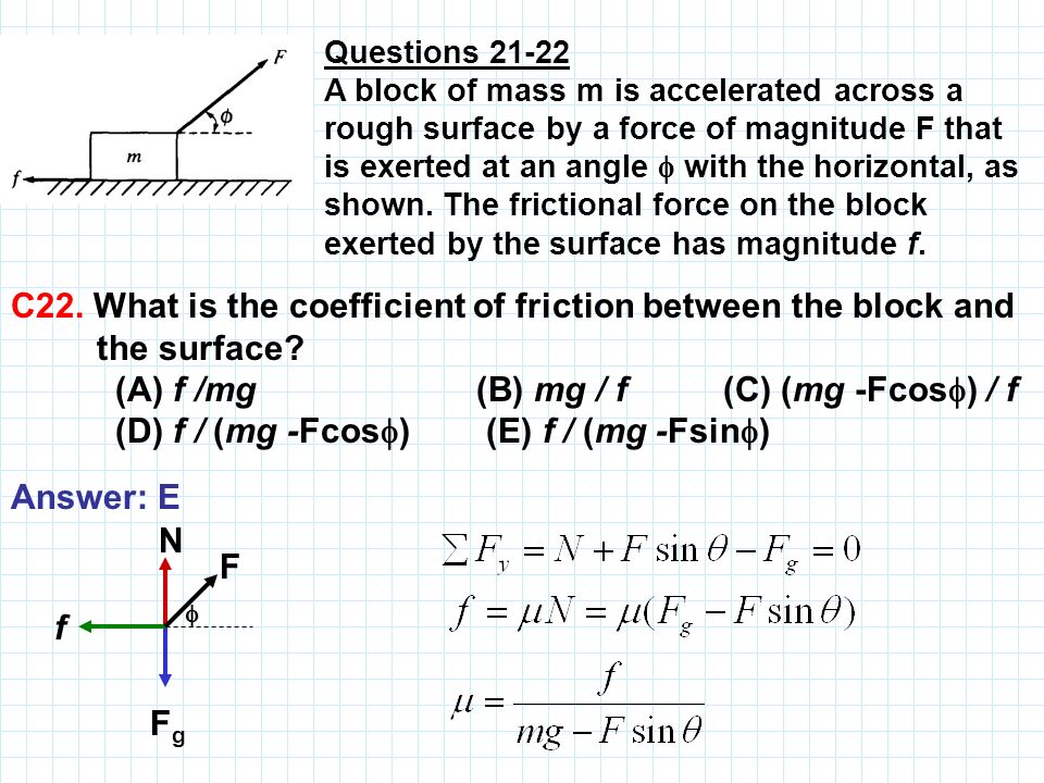 C22. What is the coefficient of friction between the block and