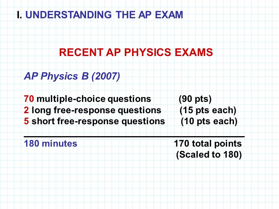 RECENT AP PHYSICS EXAMS