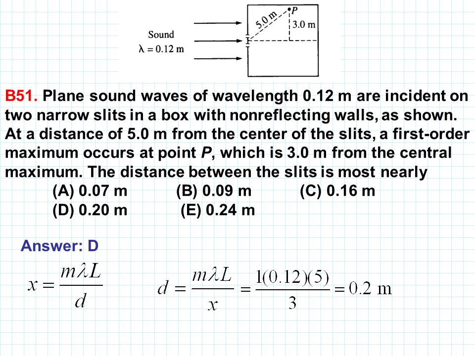 B51. Plane sound waves of wavelength 0