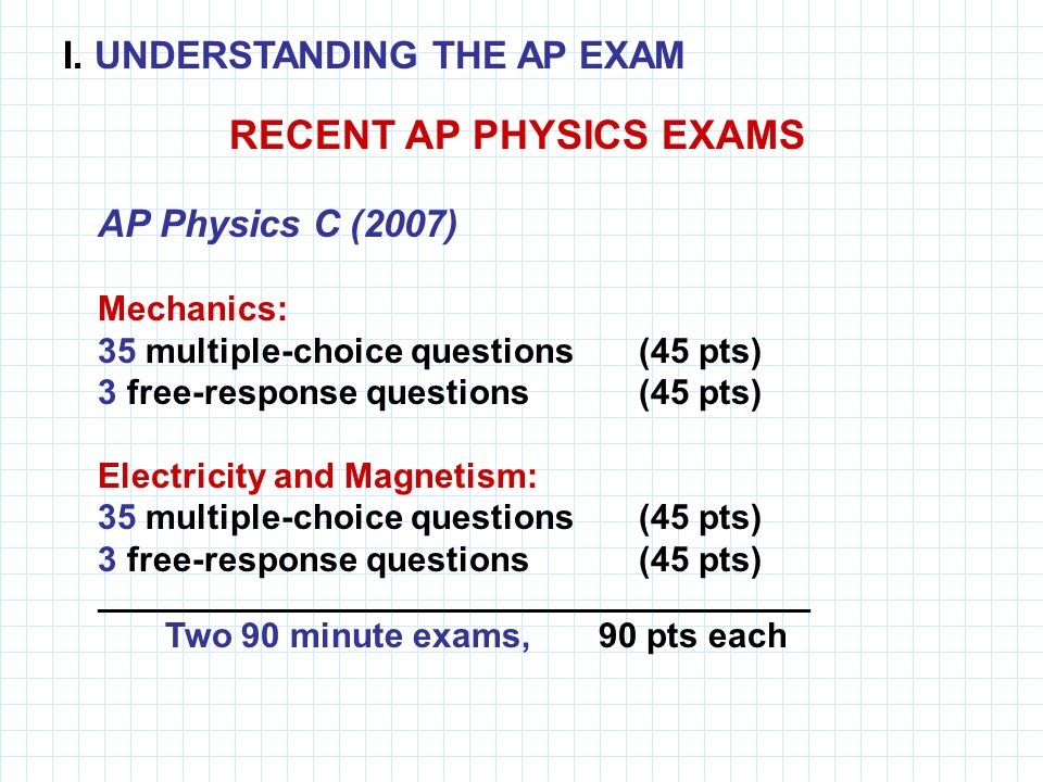 RECENT AP PHYSICS EXAMS