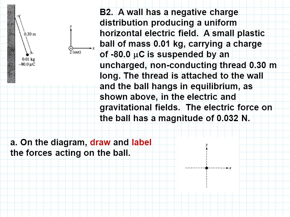 B2. A wall has a negative charge distribution producing a uniform horizontal electric field. A small plastic ball of mass 0.01 kg, carrying a charge of ‑80.0 C is suspended by an uncharged, non-conducting thread 0.30 m long. The thread is attached to the wall and the ball hangs in equilibrium, as shown above, in the electric and gravitational fields. The electric force on the ball has a magnitude of N.