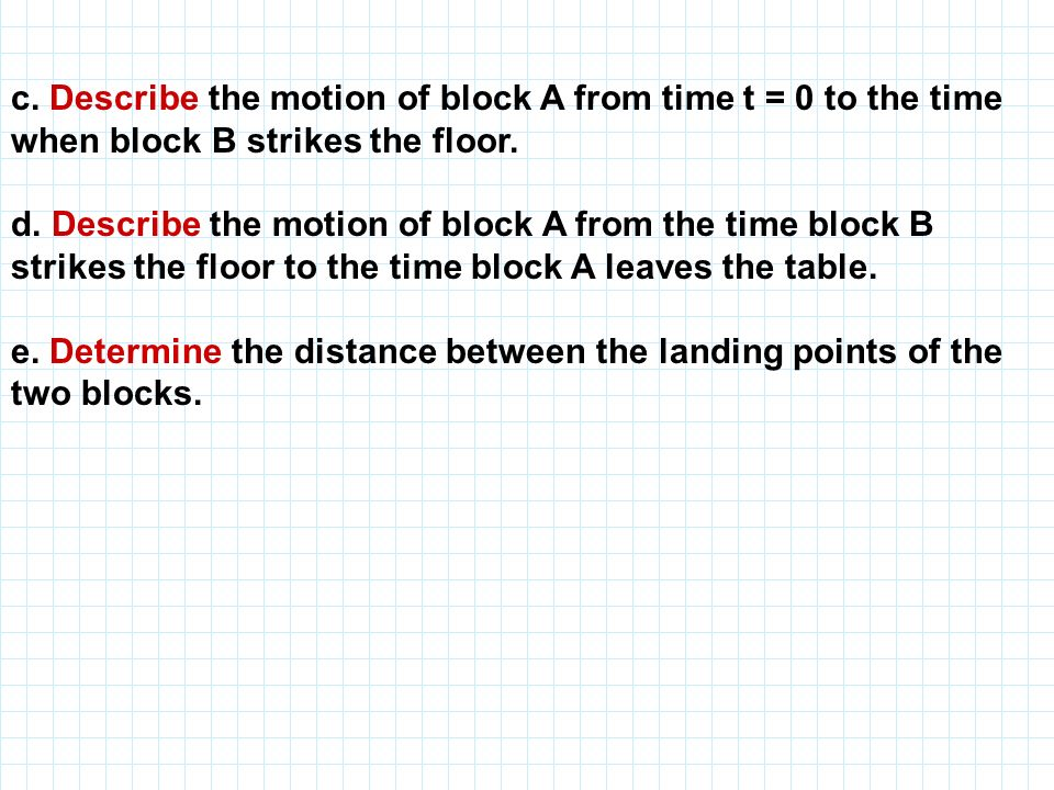 c. Describe the motion of block A from time t = 0 to the time when block B strikes the floor.