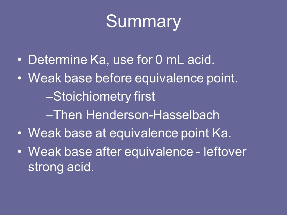 Summary Determine Ka, use for 0 mL acid.