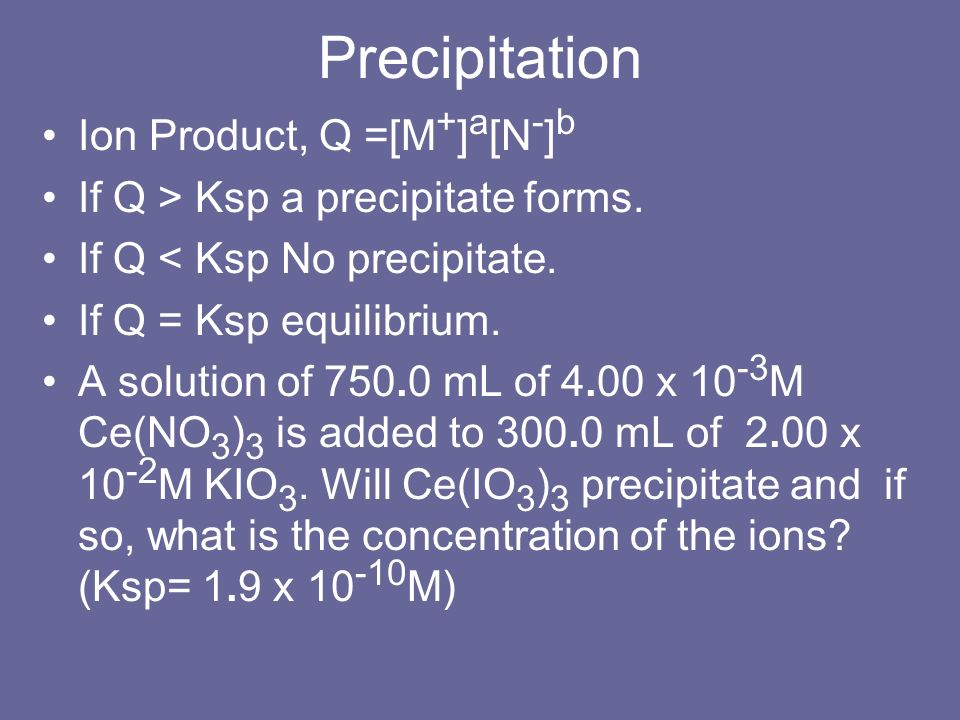 Precipitation Ion Product, Q =[M+]a[N-]b