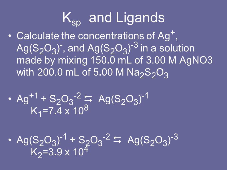 Ksp and Ligands