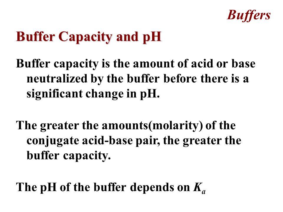 Buffers Buffer Capacity and pH