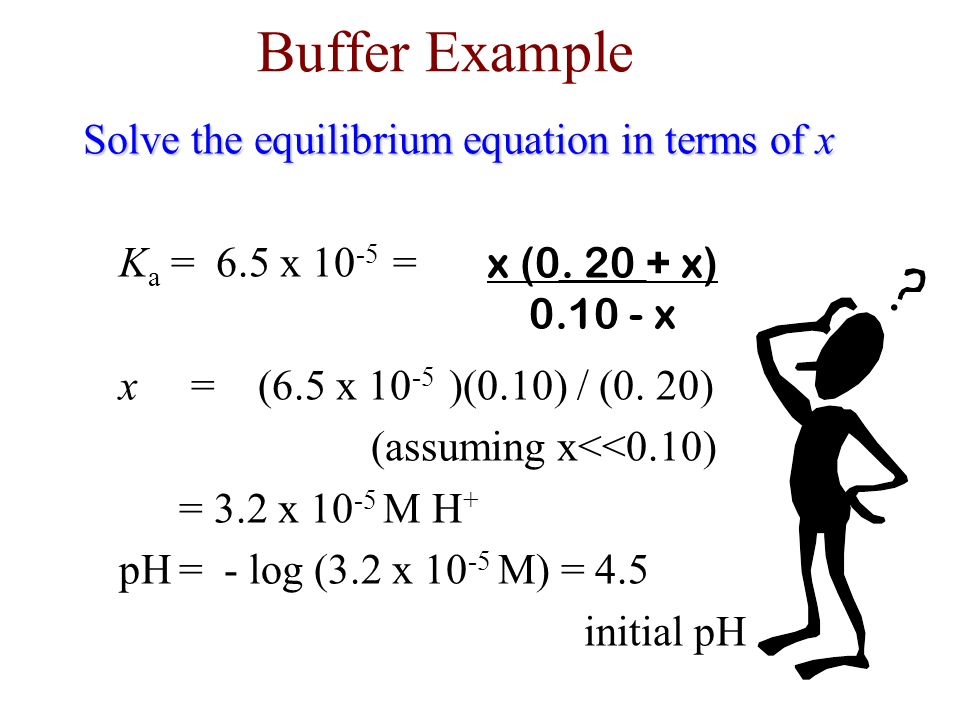 Buffer Example Solve the equilibrium equation in terms of x