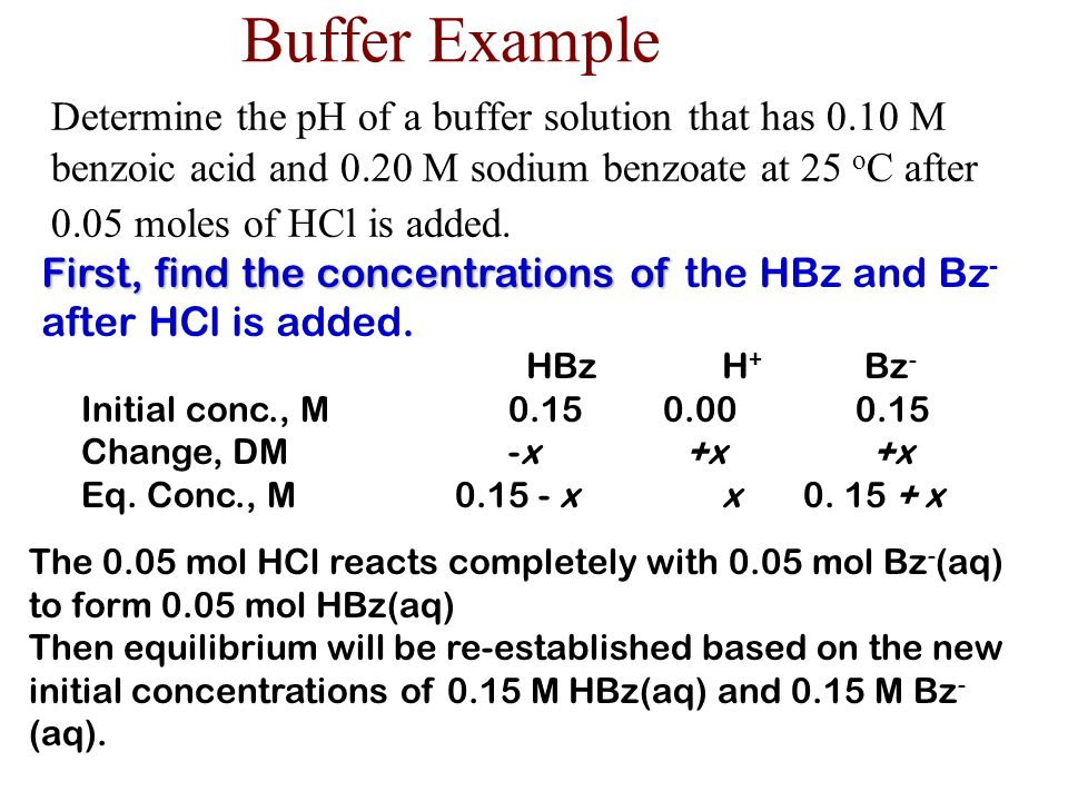 Buffer Example