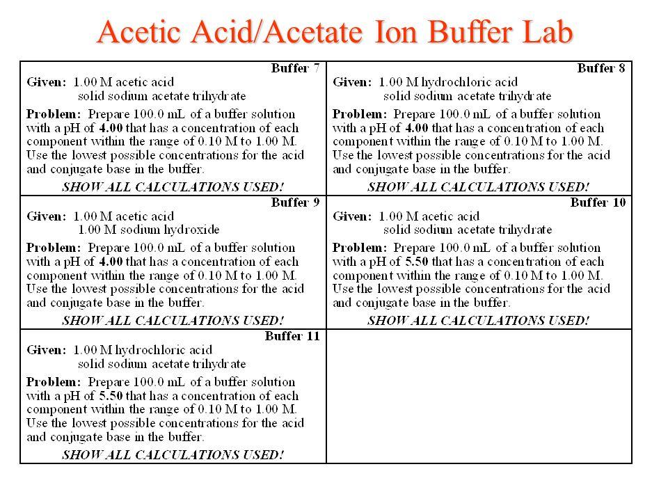 Acetic Acid/Acetate Ion Buffer Lab