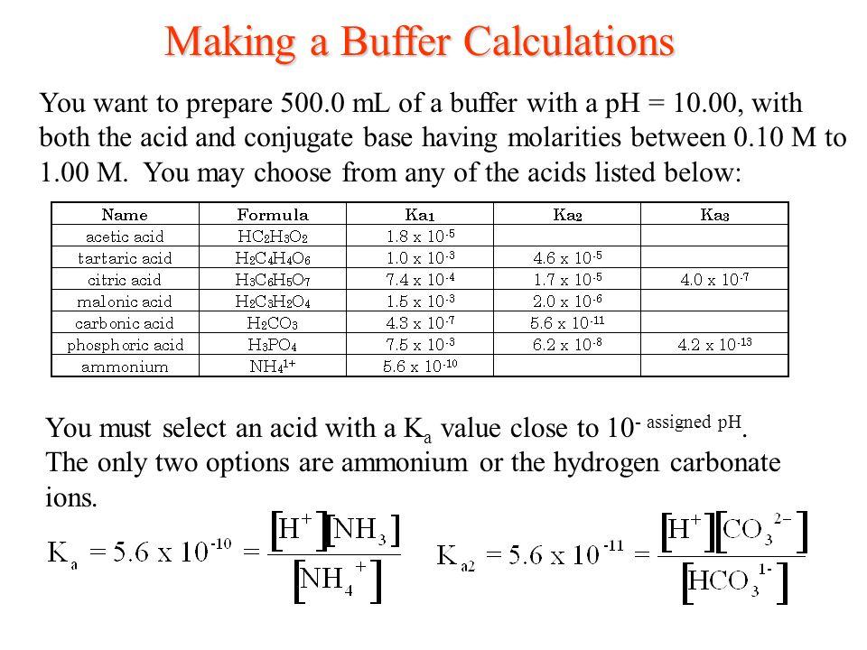 Making a Buffer Calculations