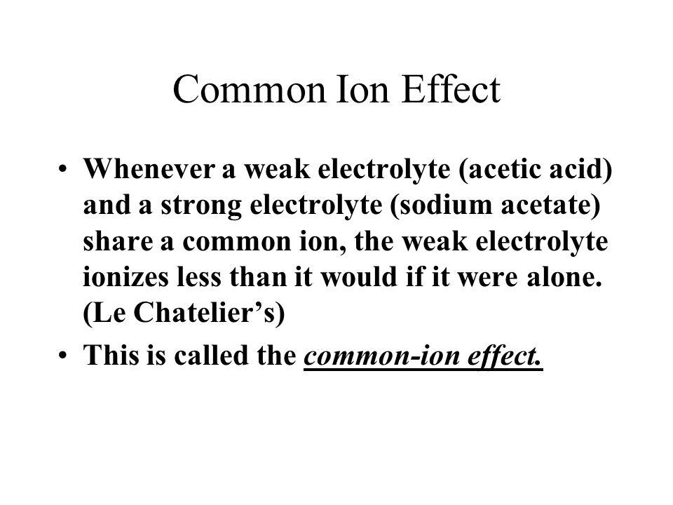Common Ion Effect