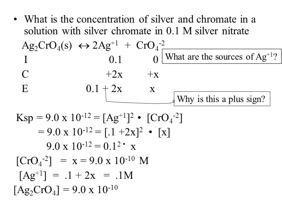 What is the concentration of silver and chromate in a solution with silver chromate in 0.1 M silver nitrate