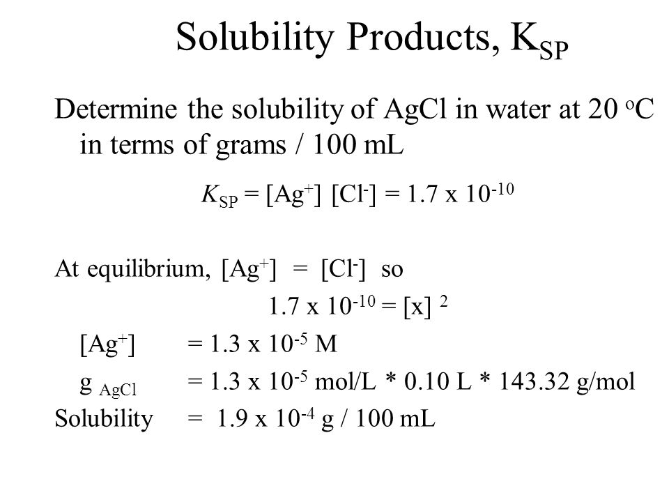 Solubility Products, KSP