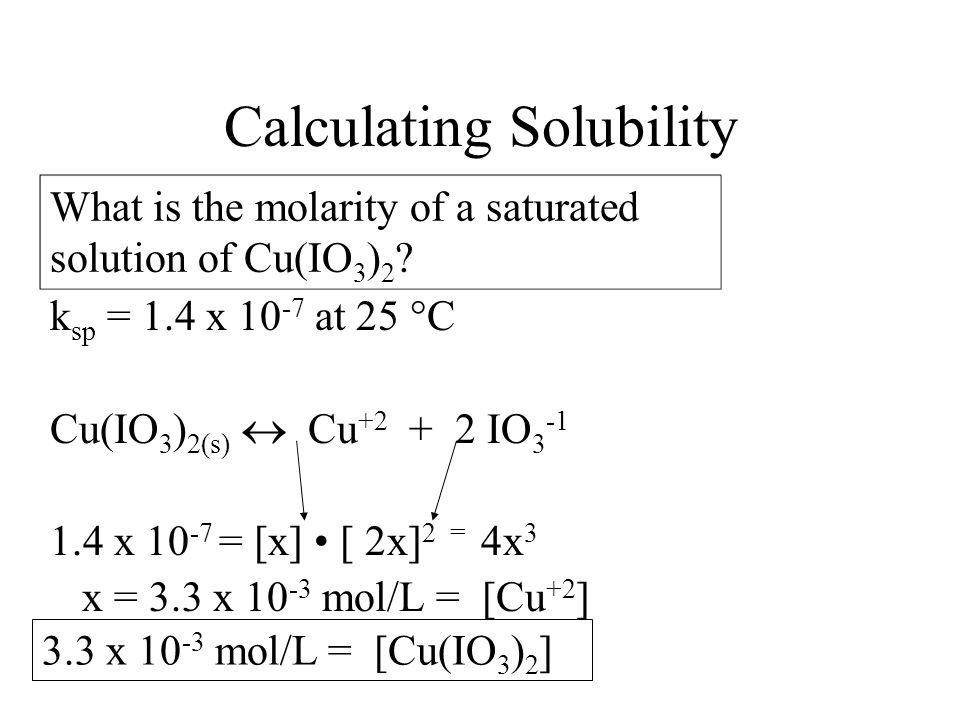 Calculating Solubility