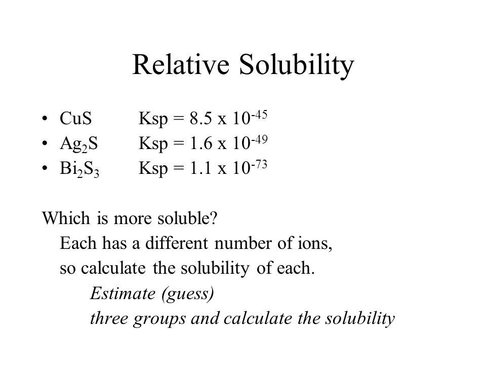 Relative Solubility CuS Ksp = 8.5 x 10-45 Ag2S Ksp = 1.6 x 10-49