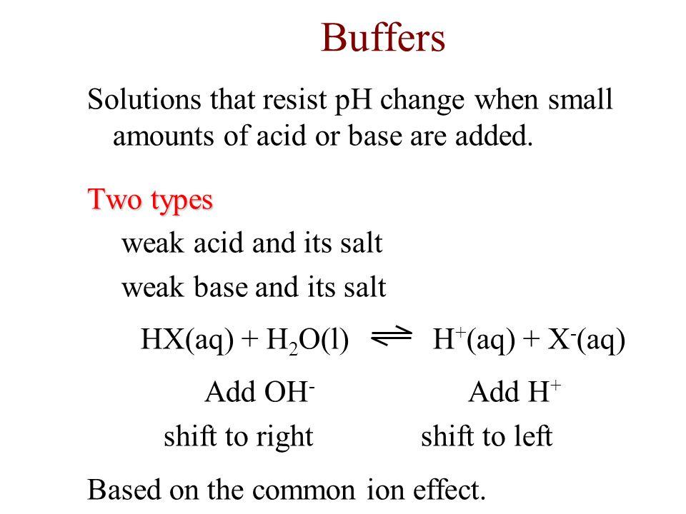 HX(aq) + H2O(l) H+(aq) + X-(aq)
