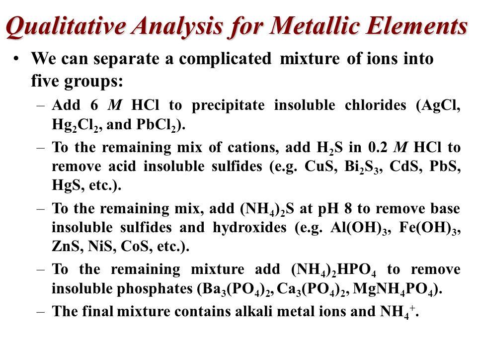 Qualitative Analysis for Metallic Elements