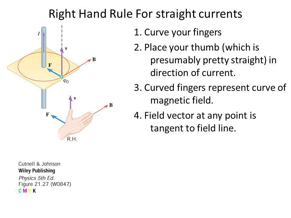 Right Hand Rule For straight currents