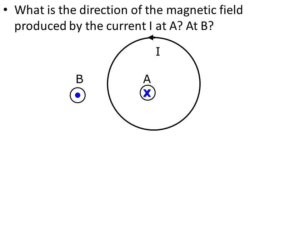 What is the direction of the magnetic field produced by the current I at A At B