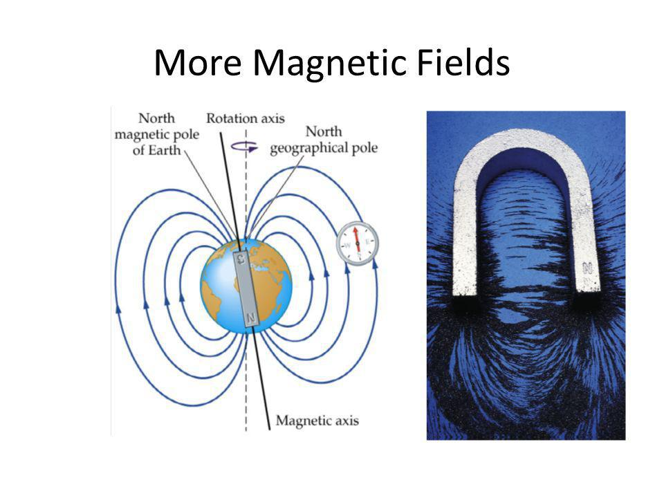 More Magnetic Fields