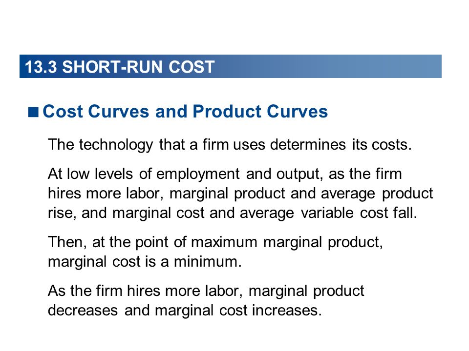 Cost Curves and Product Curves