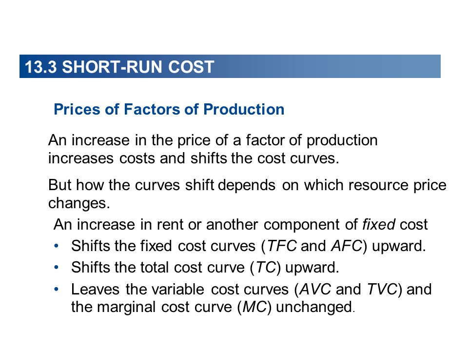 13.3 SHORT-RUN COST Prices of Factors of Production
