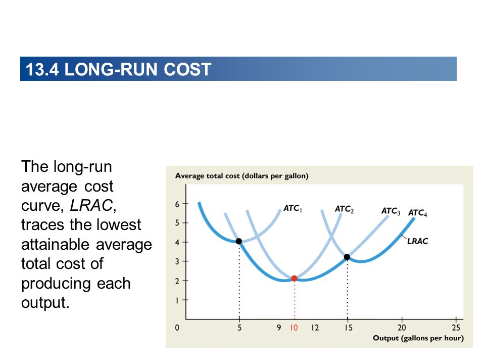 13.4 LONG-RUN COST The long-run average cost curve, LRAC, traces the lowest attainable average total cost of producing each output.