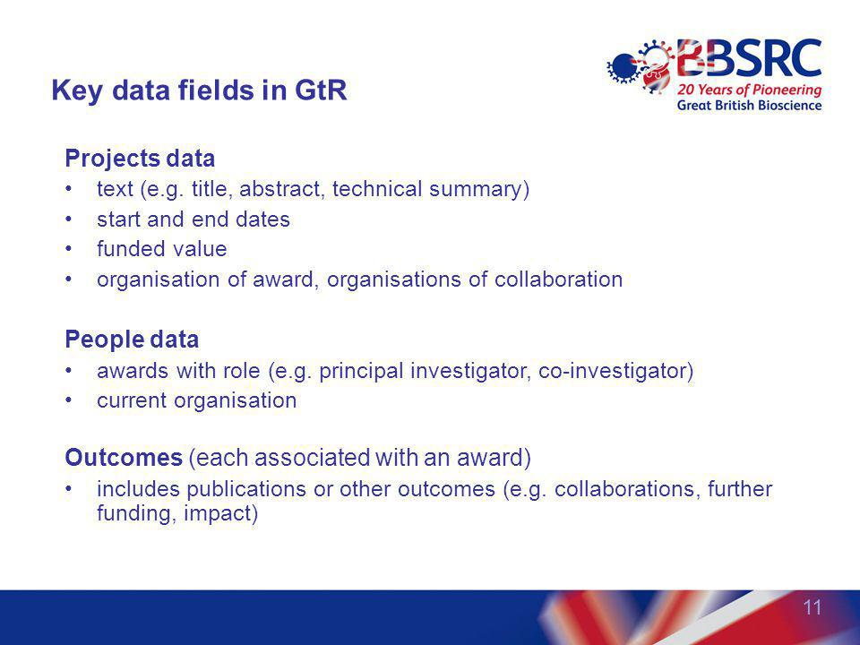 Key data fields in GtR Projects data People data