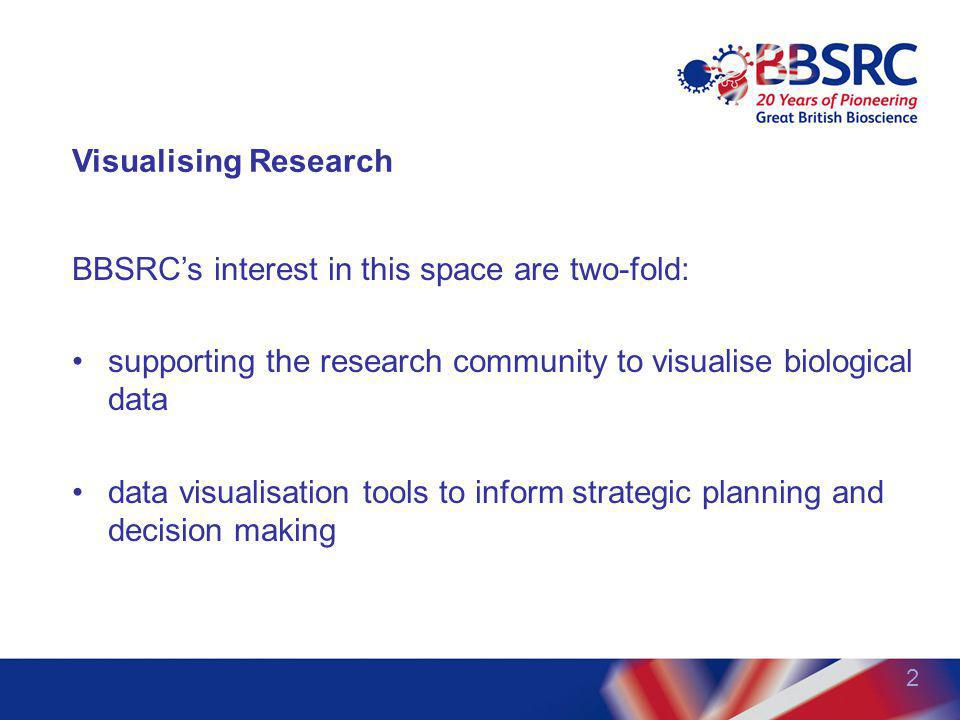 Visualising Research BBSRC's interest in this space are two-fold: supporting the research community to visualise biological data.