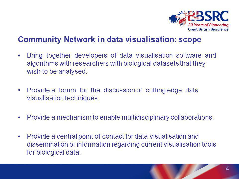 Community Network in data visualisation: scope