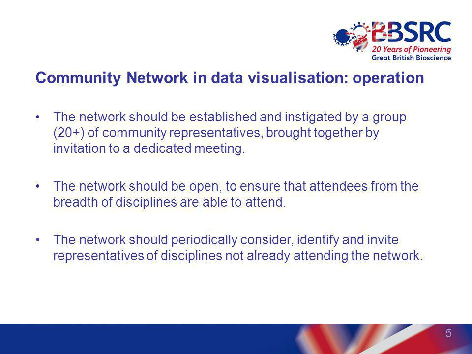 Community Network in data visualisation: operation