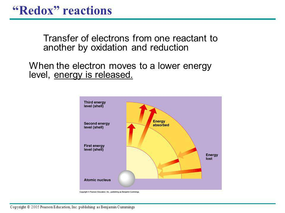 Redox reactions Transfer of electrons from one reactant to another by oxidation and reduction.