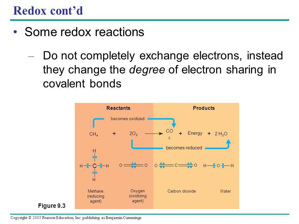 Redox cont'd Some redox reactions