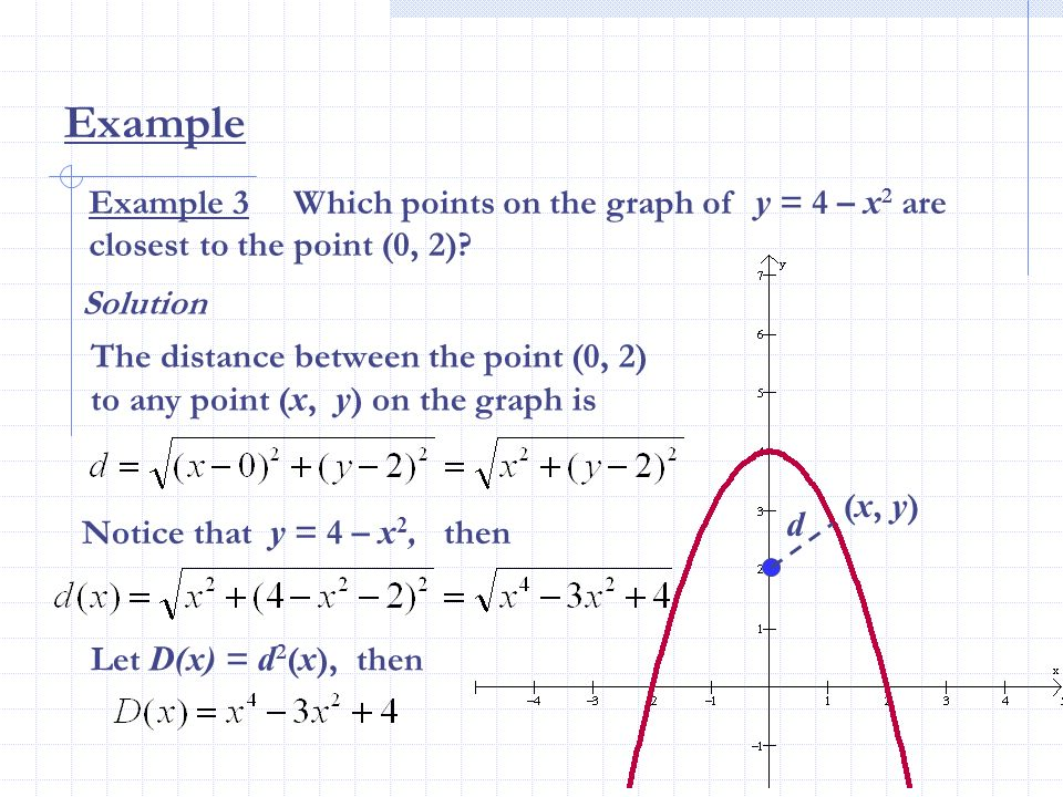 Example Example 3 Which points on the graph of y = 4 – x2 are closest to the point (0, 2) Solution.