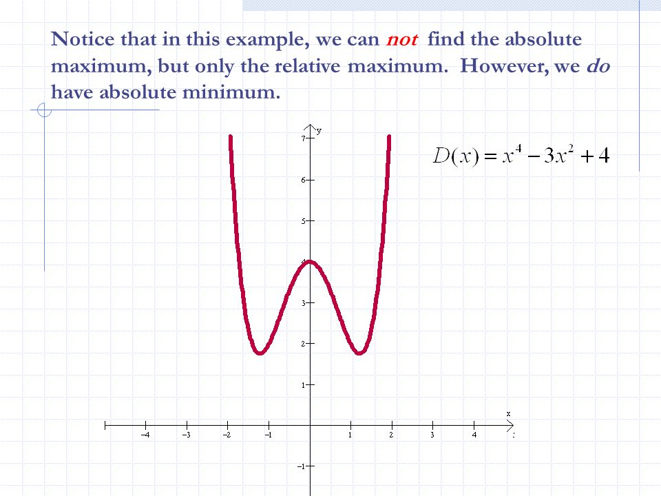 Notice that in this example, we can not find the absolute maximum, but only the relative maximum.