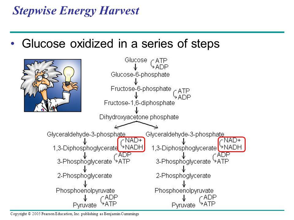 Stepwise Energy Harvest