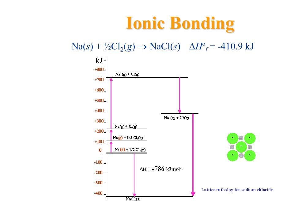 Ionic Bonding Na(s) + ½Cl2(g)  NaCl(s) DHºf = -410.9 kJ
