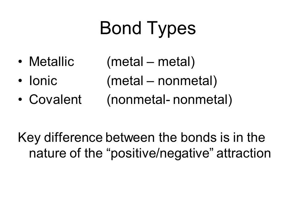 Bond Types Metallic (metal – metal) Ionic (metal – nonmetal)