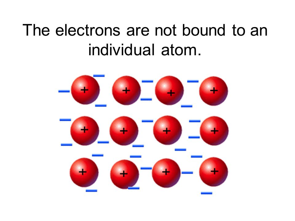 The electrons are not bound to an individual atom.