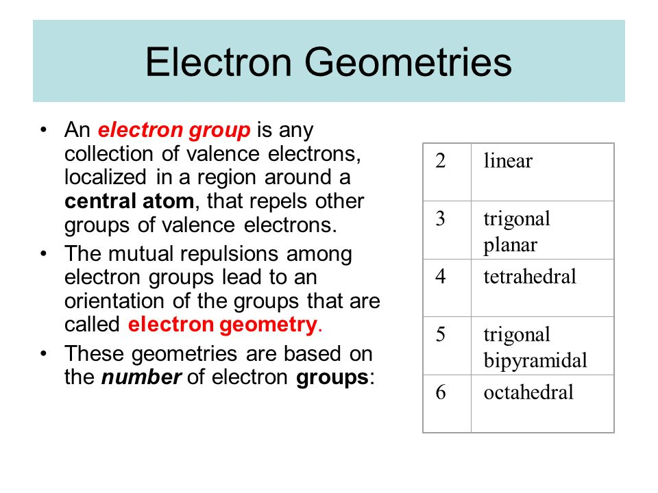 Electron Geometries
