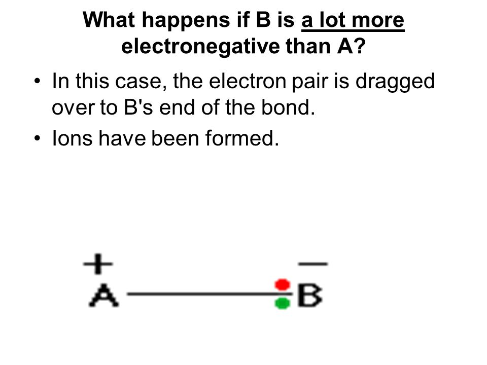 What happens if B is a lot more electronegative than A