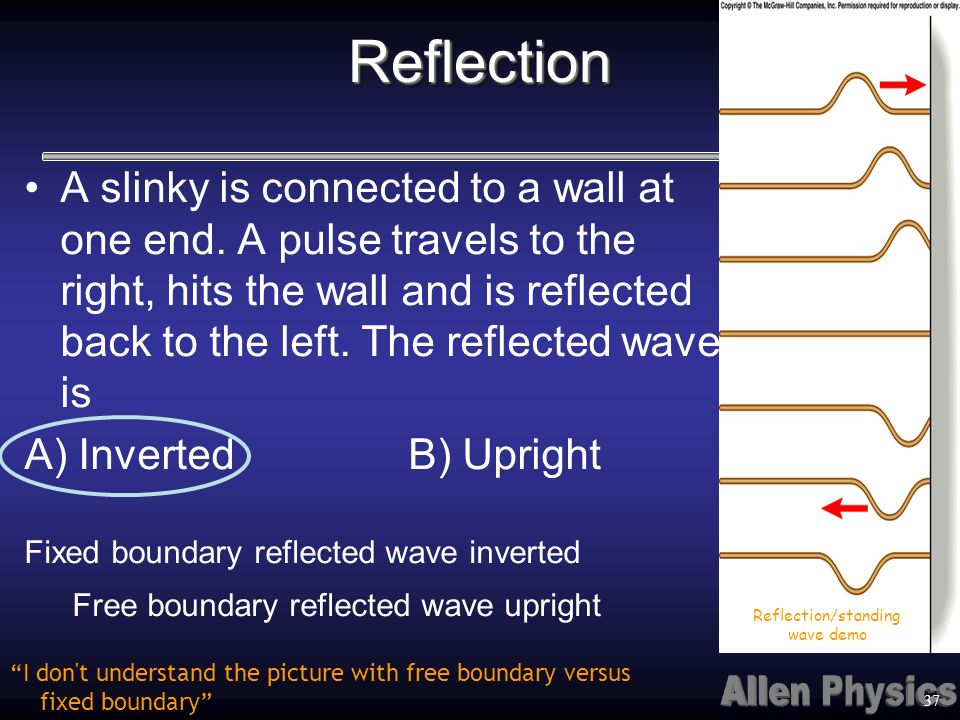 Reflection/standing wave demo